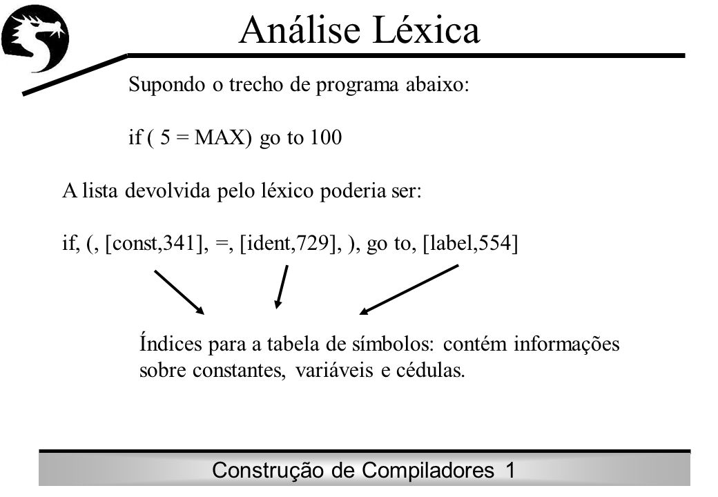 Construção de Compiladores 1 Análise Léxica Supondo o trecho de programa abaixo: if ( 5 = MAX) go to 100 A lista devolvida pelo léxico poderia ser: if