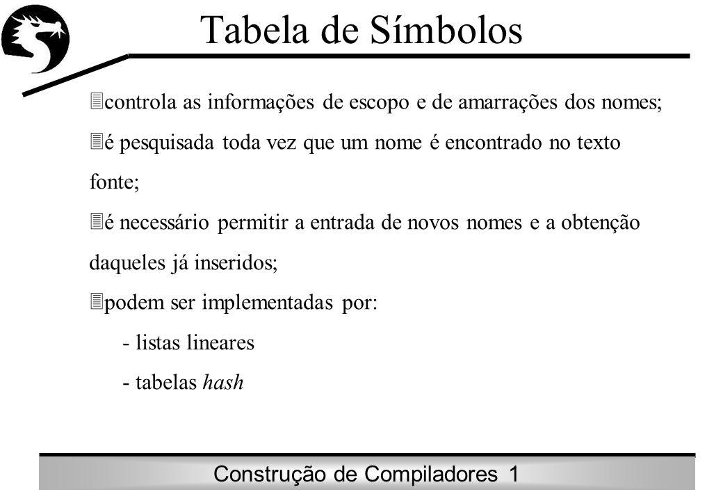 Construção de Compiladores 1 Tabela de Símbolos - considerações 3É comum se ter mais do que uma tabela devido o espaço requerido por cada nome (que pode variar consideravelmente, dependendo do uso que se faz do nome); 3Se o formato das entradas de informação puder variar, uma única tabela pode bastar.