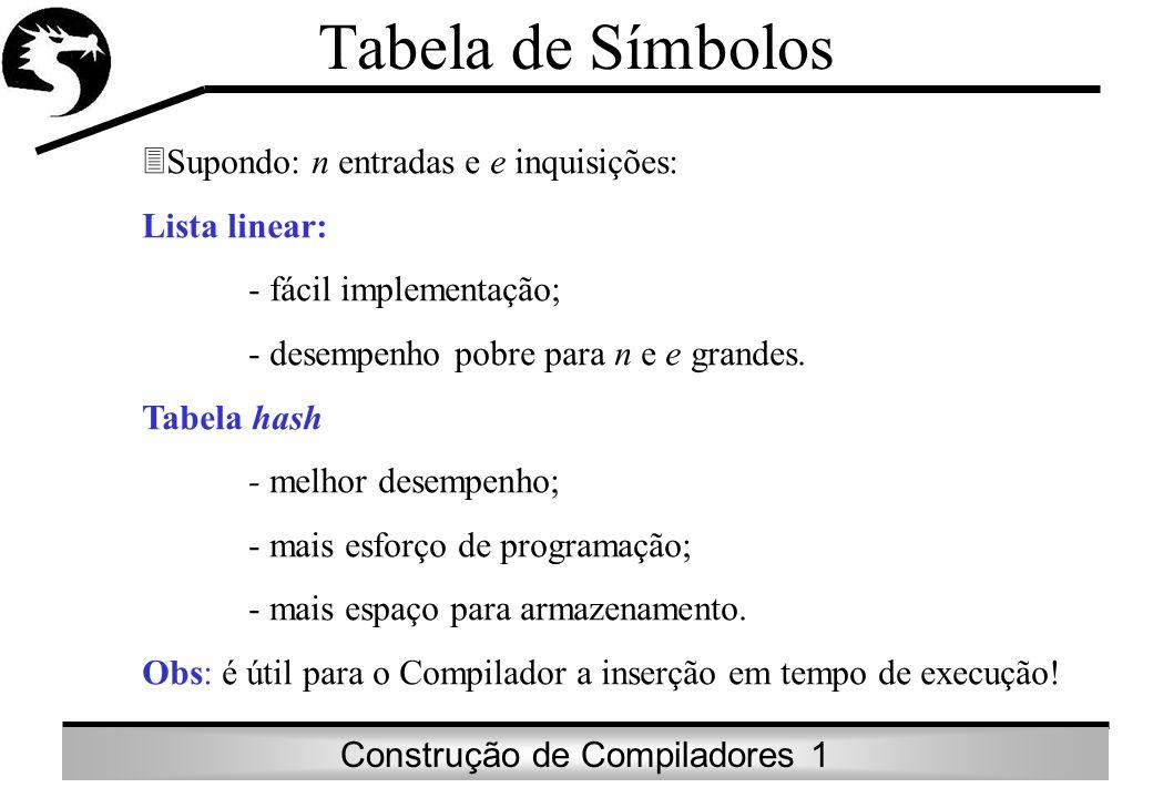 Construção de Compiladores 1 Tabela de Símbolos Supondo: n entradas e e inquisições: Lista linear: - fácil implementação; - desempenho pobre para n e