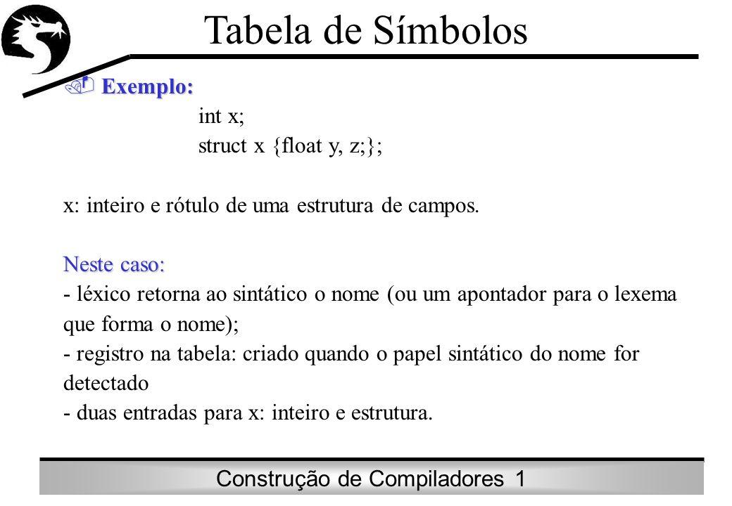 Construção de Compiladores 1 Tabela de Símbolos. Exemplo: int x; struct x {float y, z;}; x: inteiro e rótulo de uma estrutura de campos. Neste caso: -
