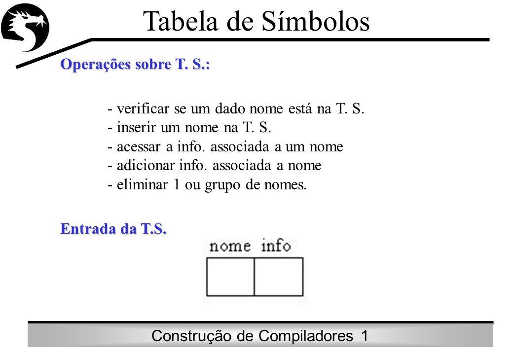 Construção de Compiladores 1 Tabela de Símbolos Operações sobre T. S.: - verificar se um dado nome está na T. S. - inserir um nome na T. S. - acessar
