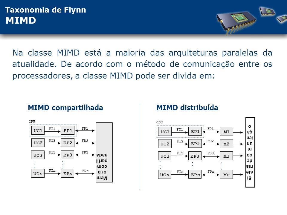 Taxonomia de Flynn MIMD Na classe MIMD está a maioria das arquiteturas paralelas da atualidade.