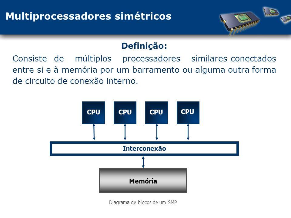 Multiprocessadores simétricos Definição: Consiste de múltiplos processadores similares conectados entre si e à memória por um barramento ou alguma outra forma de circuito de conexão interno.