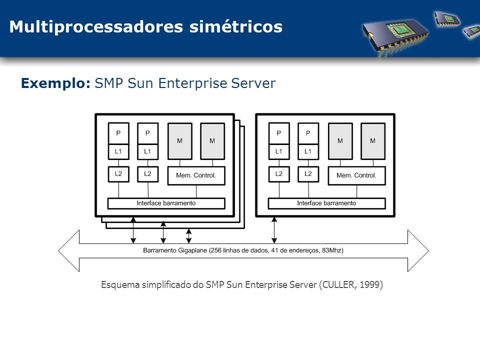 Multiprocessadores simétricos Esquema simplificado do SMP Sun Enterprise Server (CULLER, 1999) Exemplo: SMP Sun Enterprise Server