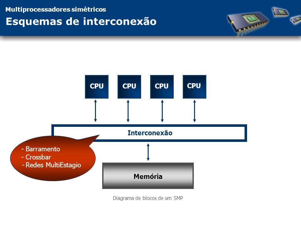 Multiprocessadores simétricos Esquemas de interconexão CPU Interconexão Memória Diagrama de blocos de um SMP - Barramento - Crossbar - Redes MultiEstagio