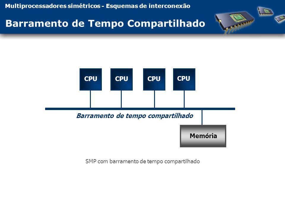 Multiprocessadores simétricos - Esquemas de interconexão Barramento de Tempo Compartilhado CPU Barramento de tempo compartilhado Memória SMP com barramento de tempo compartilhado
