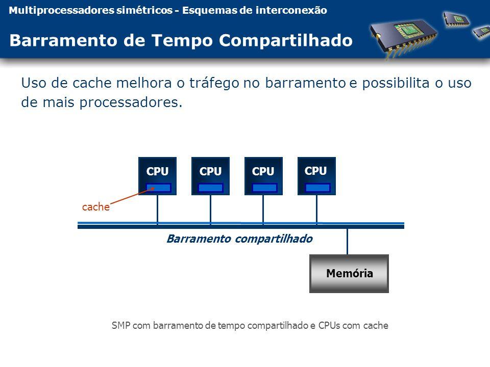 Multiprocessadores simétricos - Esquemas de interconexão Barramento de Tempo Compartilhado CPU Barramento compartilhado Memória SMP com barramento de tempo compartilhado e CPUs com cache cache Uso de cache melhora o tráfego no barramento e possibilita o uso de mais processadores.