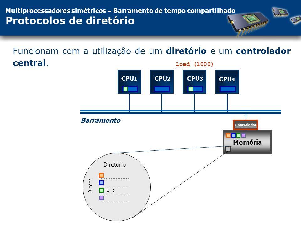 Multiprocessadores simétricos – Barramento de tempo compartilhado Protocolos de diretório Funcionam com a utilização de um diretório e um controlador central.