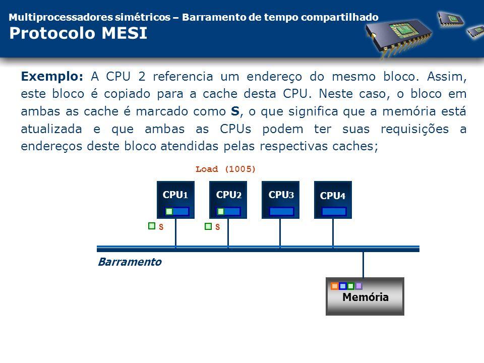 Multiprocessadores simétricos – Barramento de tempo compartilhado Protocolo MESI CPU 1 Barramento Memória CPU 2 CPU 3 CPU 4 S Load (1005) S Exemplo: A CPU 2 referencia um endereço do mesmo bloco.