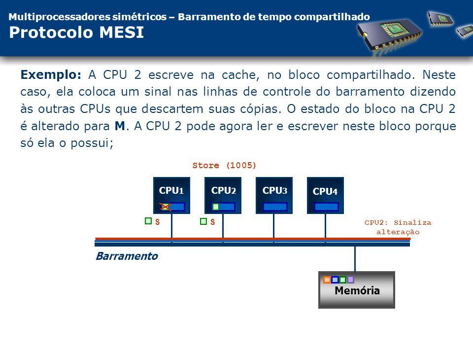 Multiprocessadores simétricos – Barramento de tempo compartilhado Protocolo MESI CPU 1 Barramento Memória CPU 2 CPU 3 CPU 4 S Store (1005) S CPU2: Sinaliza alteração Exemplo: A CPU 2 escreve na cache, no bloco compartilhado.