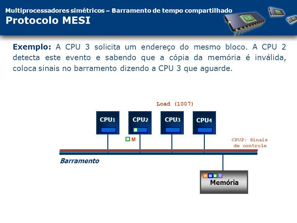 Multiprocessadores simétricos – Barramento de tempo compartilhado Protocolo MESI CPU 1 Barramento Memória CPU 2 CPU 3 CPU 4 Load (1007) M Exemplo: A CPU 3 solicita um endereço do mesmo bloco.