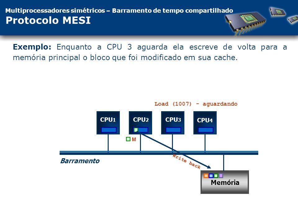 Multiprocessadores simétricos – Barramento de tempo compartilhado Protocolo MESI CPU 1 Barramento Memória CPU 2 CPU 3 CPU 4 M Exemplo: Enquanto a CPU 3 aguarda ela escreve de volta para a memória principal o bloco que foi modificado em sua cache.