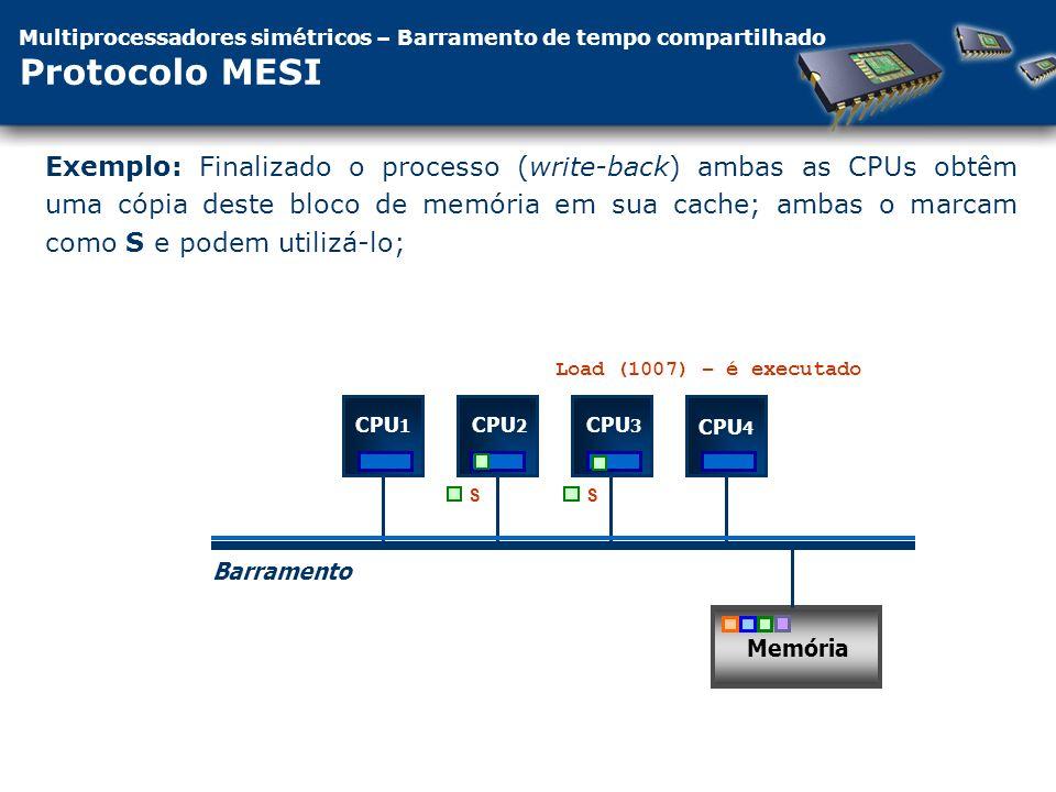 Multiprocessadores simétricos – Barramento de tempo compartilhado Protocolo MESI CPU 1 Barramento Memória CPU 2 CPU 3 CPU 4 Exemplo: Finalizado o processo (write-back) ambas as CPUs obtêm uma cópia deste bloco de memória em sua cache; ambas o marcam como S e podem utilizá-lo; SS Load (1007) – é executado