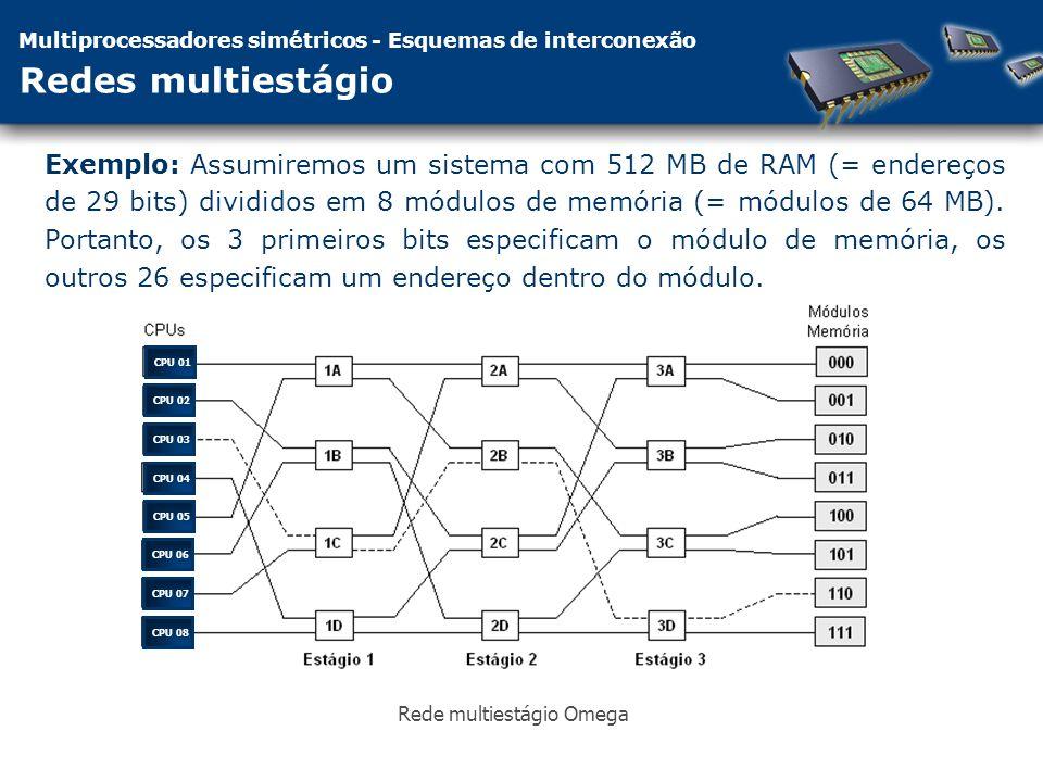 Multiprocessadores simétricos - Esquemas de interconexão Redes multiestágio Exemplo: Assumiremos um sistema com 512 MB de RAM (= endereços de 29 bits) divididos em 8 módulos de memória (= módulos de 64 MB).