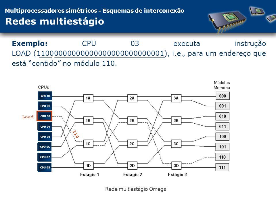Multiprocessadores simétricos - Esquemas de interconexão Redes multiestágio Exemplo: CPU 03 executa instrução LOAD (11000000000000000000000000001), i.e., para um endereço que está contido no módulo 110.