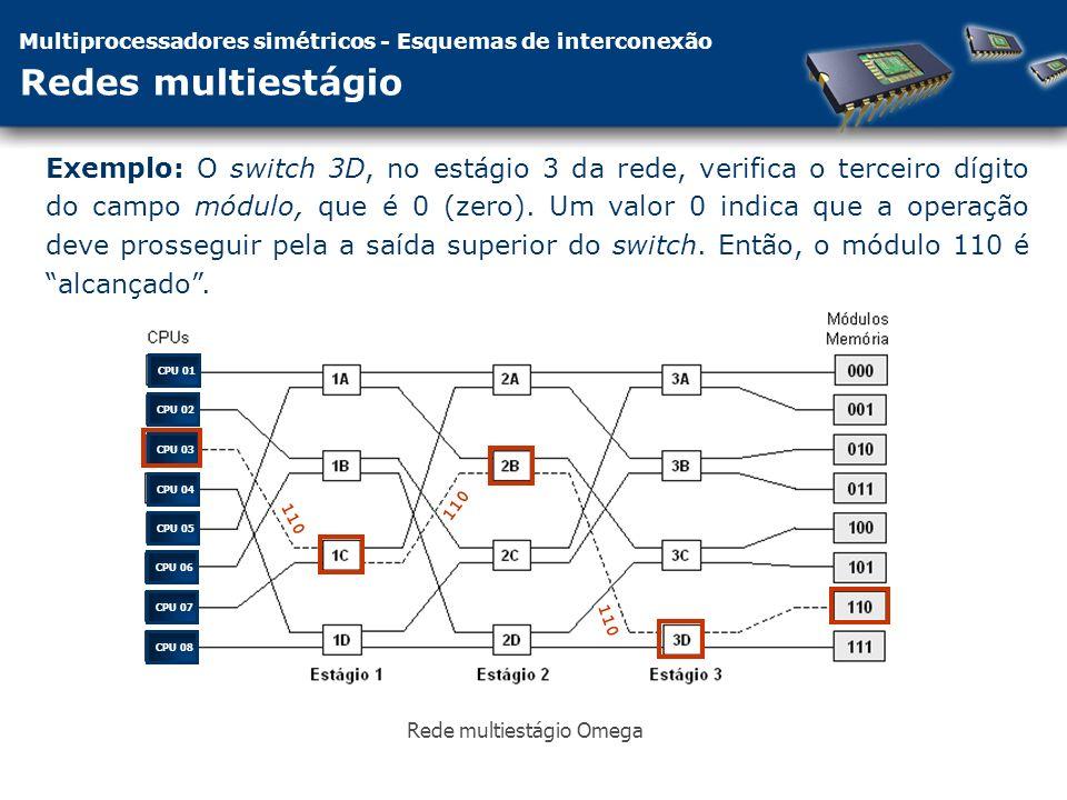 Multiprocessadores simétricos - Esquemas de interconexão Redes multiestágio Exemplo: O switch 3D, no estágio 3 da rede, verifica o terceiro dígito do campo módulo, que é 0 (zero).