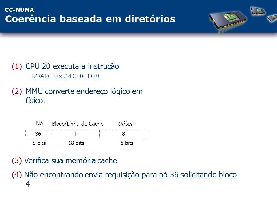 (1)CPU 20 executa a instrução LOAD 0x24000108 (2)MMU converte endereço lógico em físico.
