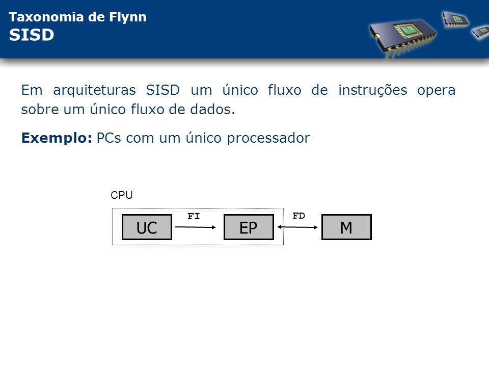 Taxonomia de Flynn SISD Em arquiteturas SISD um único fluxo de instruções opera sobre um único fluxo de dados.
