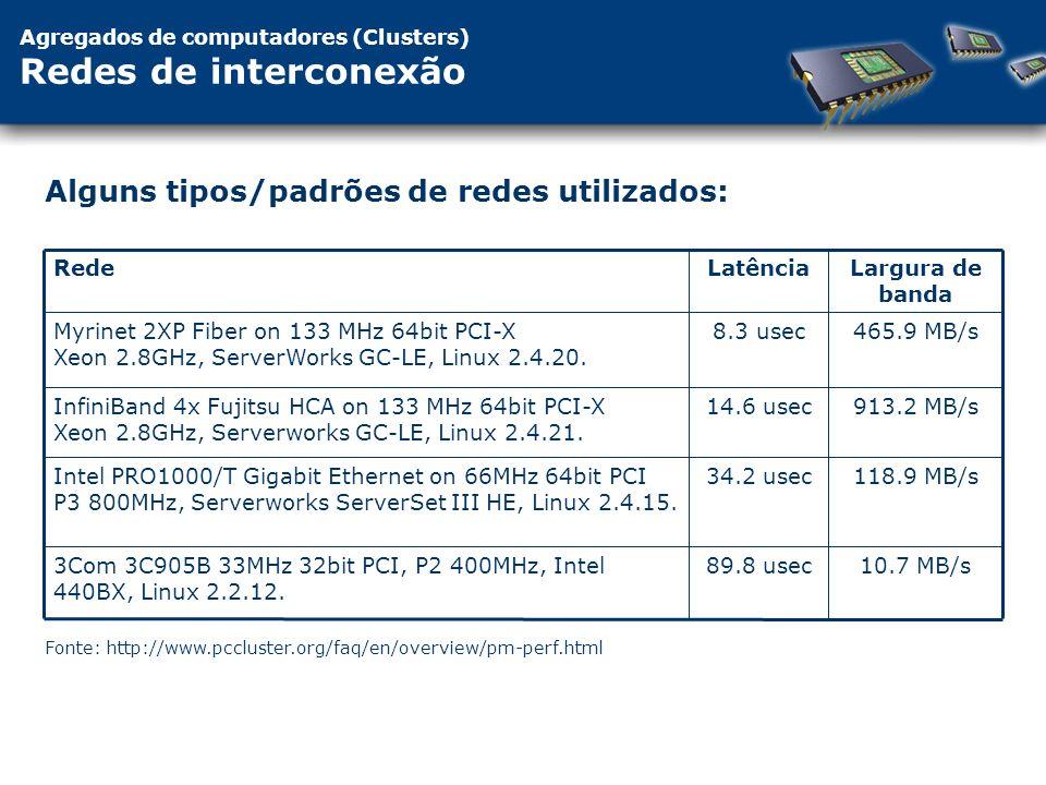 Alguns tipos/padrões de redes utilizados: Agregados de computadores (Clusters) Redes de interconexão 10.7 MB/s89.8 usec3Com 3C905B 33MHz 32bit PCI, P2 400MHz, Intel 440BX, Linux 2.2.12.
