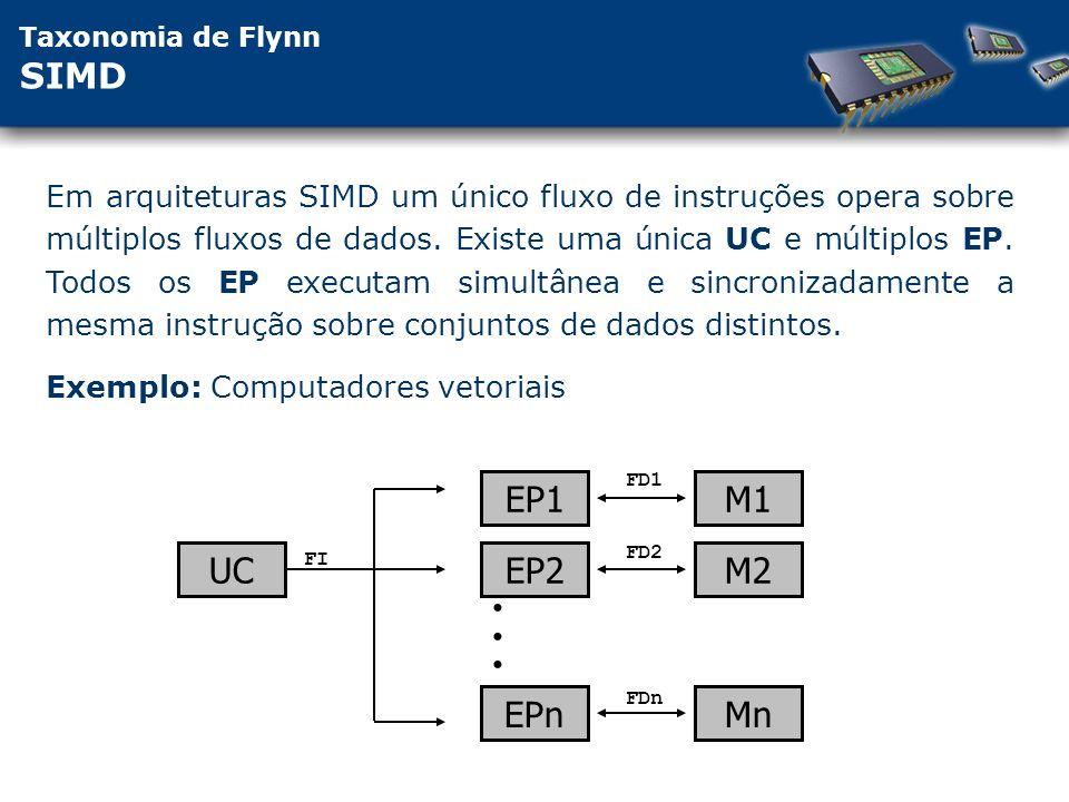 Taxonomia de Flynn SIMD Em arquiteturas SIMD um único fluxo de instruções opera sobre múltiplos fluxos de dados.