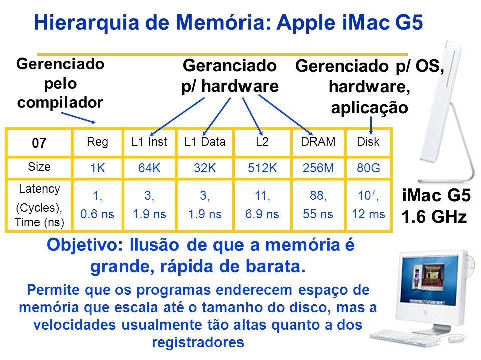 Hierarquia de Memória: Apple iMac G5 iMac G5 1.6 GHz 07 RegL1 InstL1 DataL2DRAMDisk Size 1K64K32K512K256M80G Latency (Cycles), Time (ns) 1, 0.6 ns 3, 1.9 ns 3, 1.9 ns 11, 6.9 ns 88, 55 ns 10 7, 12 ms Permite que os programas enderecem espaço de memória que escala até o tamanho do disco, mas a velocidades usualmente tão altas quanto a dos registradores Gerenciado pelo compilador Geranciado p/ hardware Gerenciado p/ OS, hardware, aplicação Objetivo: Ilusão de que a memória é grande, rápida de barata.