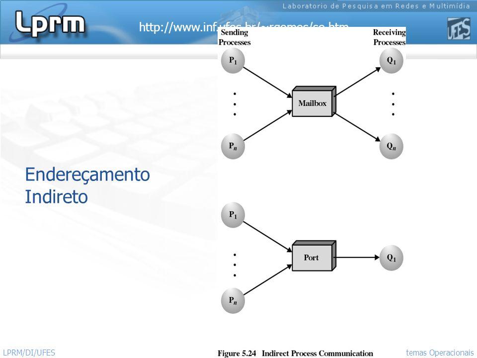 http://www.inf.ufes.br/~rgomes/so.htm 11 Sistemas Operacionais LPRM/DI/UFES Endereçamento Indireto