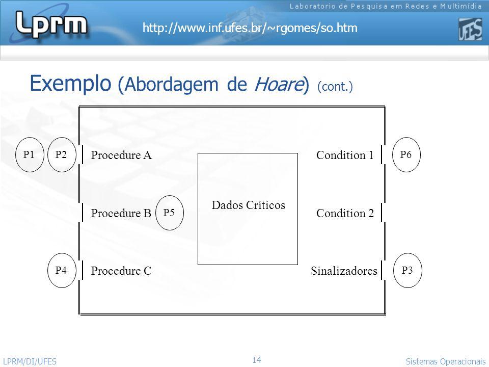 http://www.inf.ufes.br/~rgomes/so.htm 14 Sistemas Operacionais LPRM/DI/UFES Exemplo (Abordagem de Hoare) (cont.) P3 P5 P6P1P2 Procedure ACondition 1 P