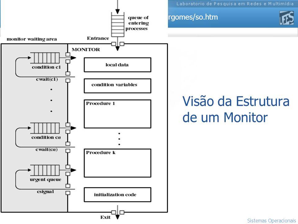 http://www.inf.ufes.br/~rgomes/so.htm 7 Sistemas Operacionais LPRM/DI/UFES Chamada de procedimento do Monitor Processo P1 Begin...