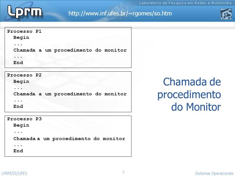http://www.inf.ufes.br/~rgomes/so.htm 8 Sistemas Operacionais LPRM/DI/UFES MONITOR ; Declaração dos dados a serem compartilhados pelos processos (isto é, das variáveis globais acessíveis a todos procedimentos do monitor); Exemplos: X,Y: integer; C, D: condition; Entry Procedimento_1(Argumentos_do_Procedimento_1) Declaração das variáveis locais do Procedimento_1 Begin...
