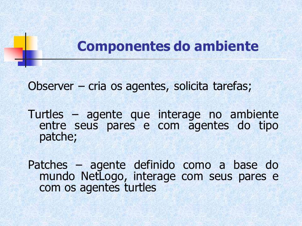 Componentes do ambiente Observer – cria os agentes, solicita tarefas; Turtles – agente que interage no ambiente entre seus pares e com agentes do tipo