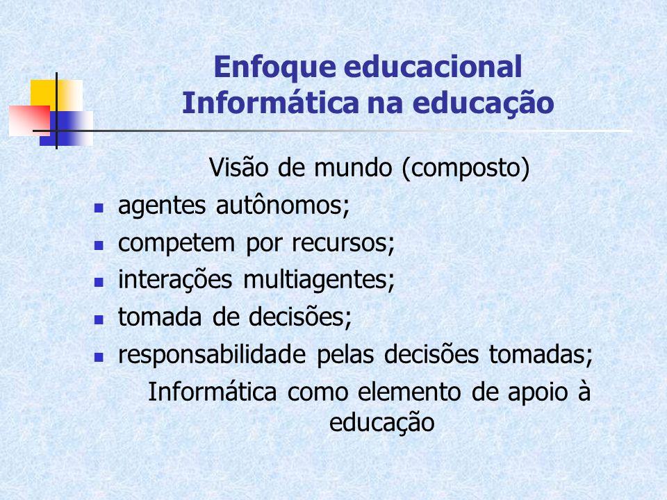 Enfoque educacional Informática na educação Visão de mundo (composto) agentes autônomos; competem por recursos; interações multiagentes; tomada de dec