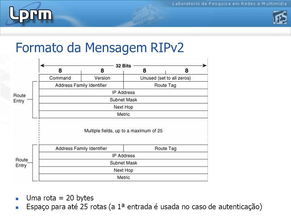 Formato da Mensagem RIPv2 Uma rota = 20 bytes Espaço para até 25 rotas (a 1ª entrada é usada no caso de autenticação)