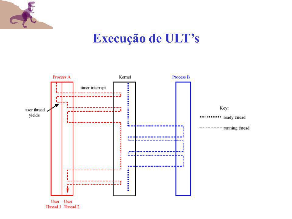 6.21 Execução de ULTs