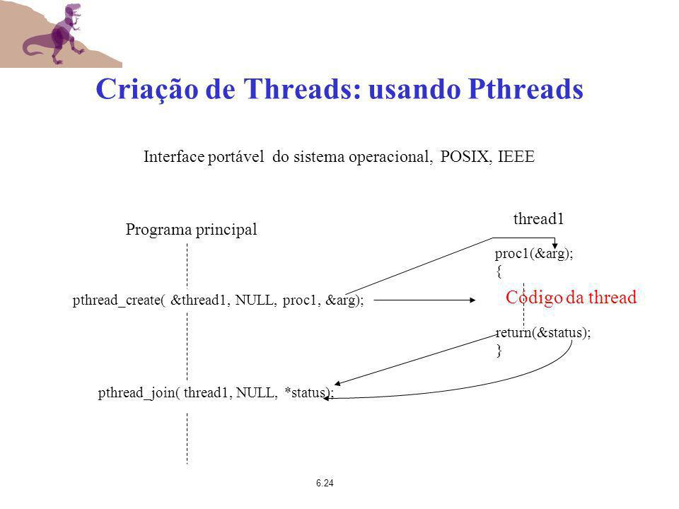 6.24 Criação de Threads: usando Pthreads Interface portável do sistema operacional, POSIX, IEEE Programa principal pthread_create( &thread1, NULL, pro