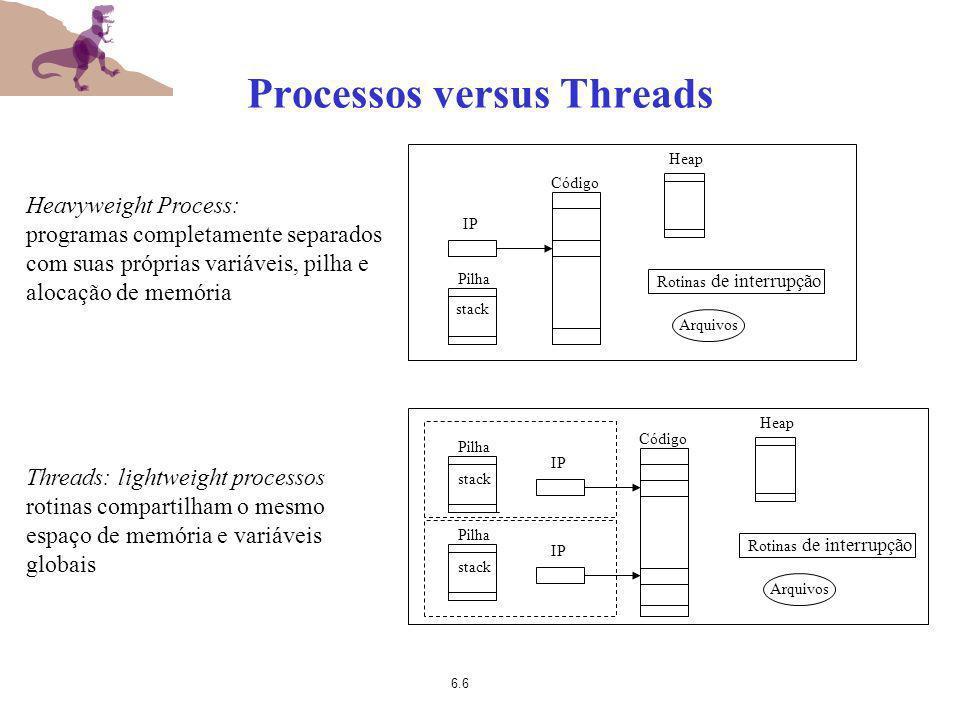 6.6 Processos versus Threads Arquivos IP Pilha Código Heap Rotinas de interrupção Heavyweight Process: programas completamente separados com suas próp