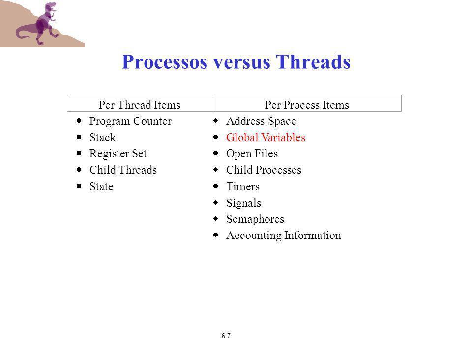 6.8 Duas Threads partilhando um CPU realidade conceito context switch 0 high codigo biblioteca dados registers CPU R0 Rn PC memoria x x Text programa common runtime stack address space SP y y stack Thread Em execução Thread pronto para executar Environ $USER=A1