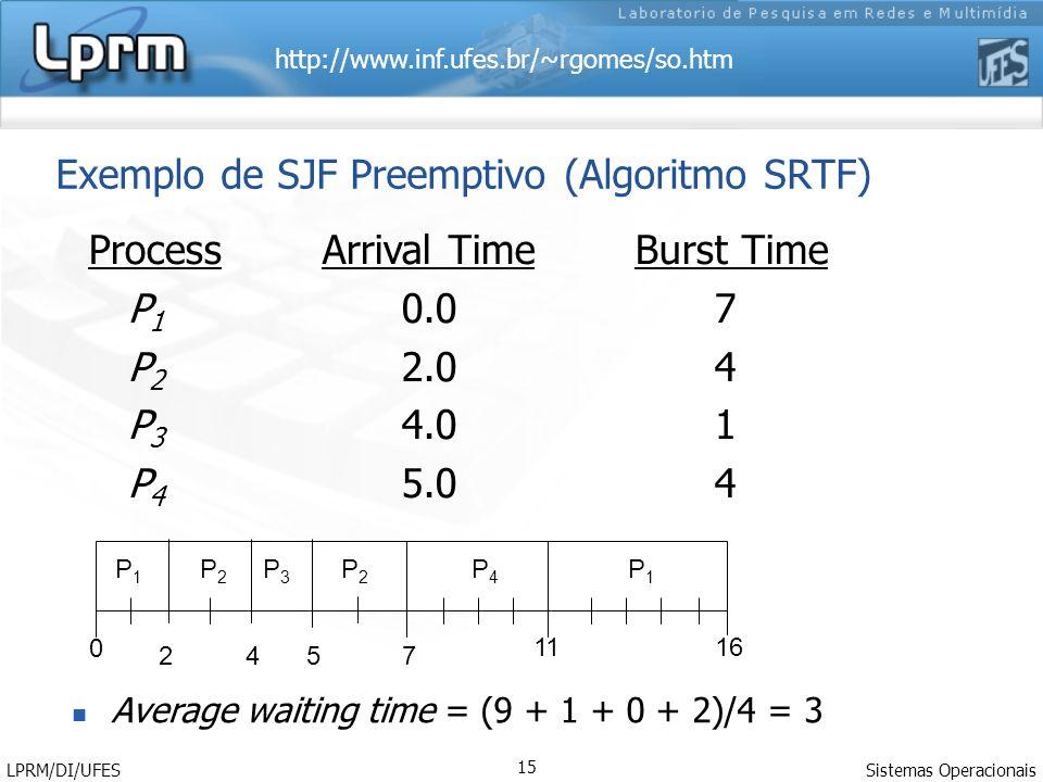 http://www.inf.ufes.br/~rgomes/so.htm Sistemas Operacionais LPRM/DI/UFES 15 Exemplo de SJF Preemptivo (Algoritmo SRTF) Process Arrival Time Burst Time P 1 0.07 P 2 2.04 P 3 4.01 P 4 5.04 42 11 0 57 P1P1 P3P3 P2P2 P4P4 P2P2 P1P1 16 Average waiting time = (9 + 1 + 0 + 2)/4 = 3