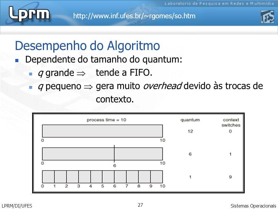 http://www.inf.ufes.br/~rgomes/so.htm Sistemas Operacionais LPRM/DI/UFES 27 Desempenho do Algoritmo Dependente do tamanho do quantum: q grande q pequeno tende a FIFO.