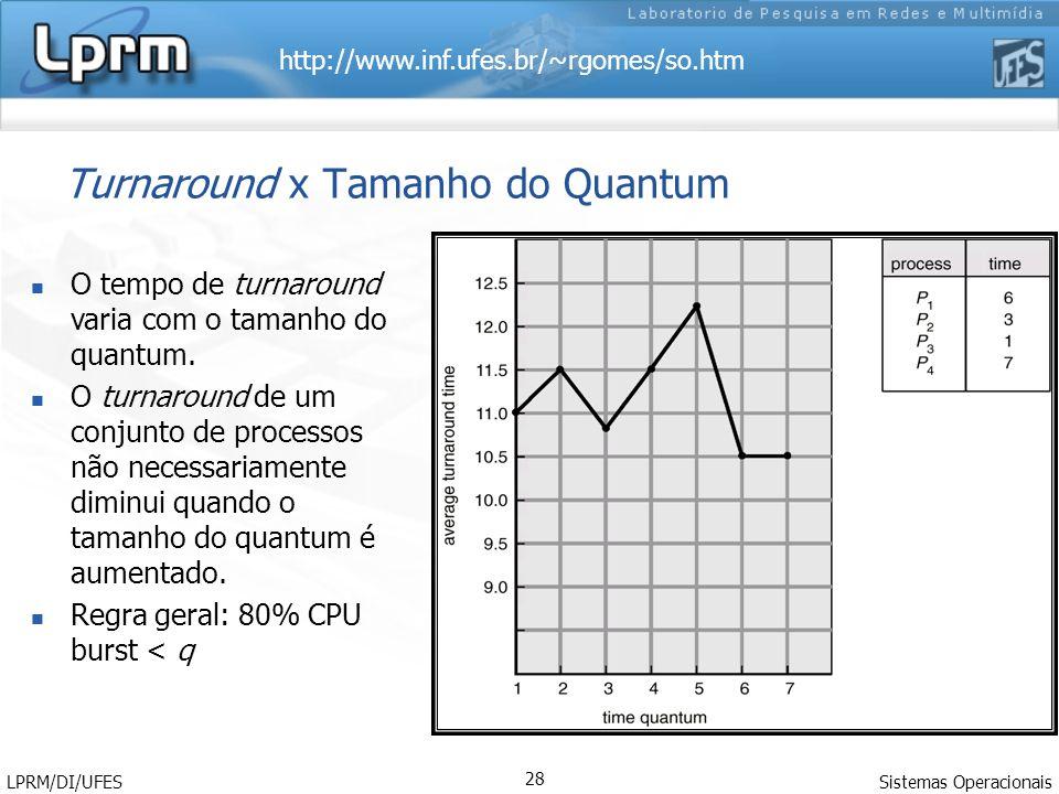 http://www.inf.ufes.br/~rgomes/so.htm Sistemas Operacionais LPRM/DI/UFES 28 Turnaround x Tamanho do Quantum O tempo de turnaround varia com o tamanho do quantum.