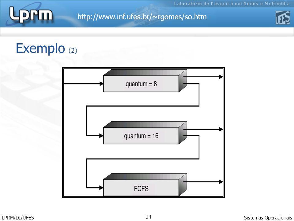 http://www.inf.ufes.br/~rgomes/so.htm Sistemas Operacionais LPRM/DI/UFES 34 Exemplo (2)