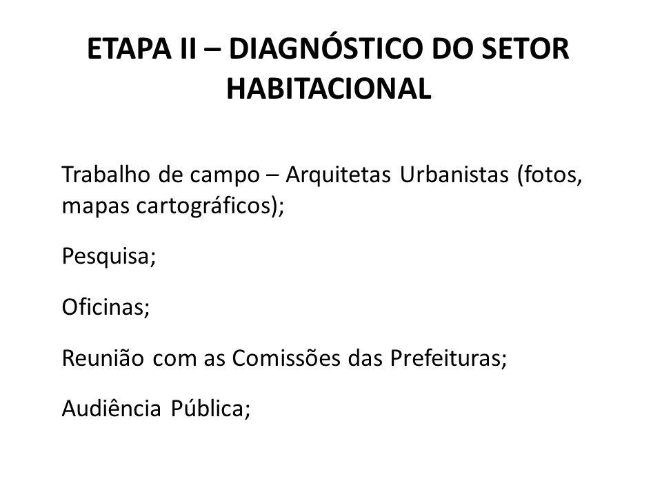 ETAPA II – DIAGNÓSTICO DO SETOR HABITACIONAL Trabalho de campo – Arquitetas Urbanistas (fotos, mapas cartográficos); Pesquisa; Oficinas; Reunião com a