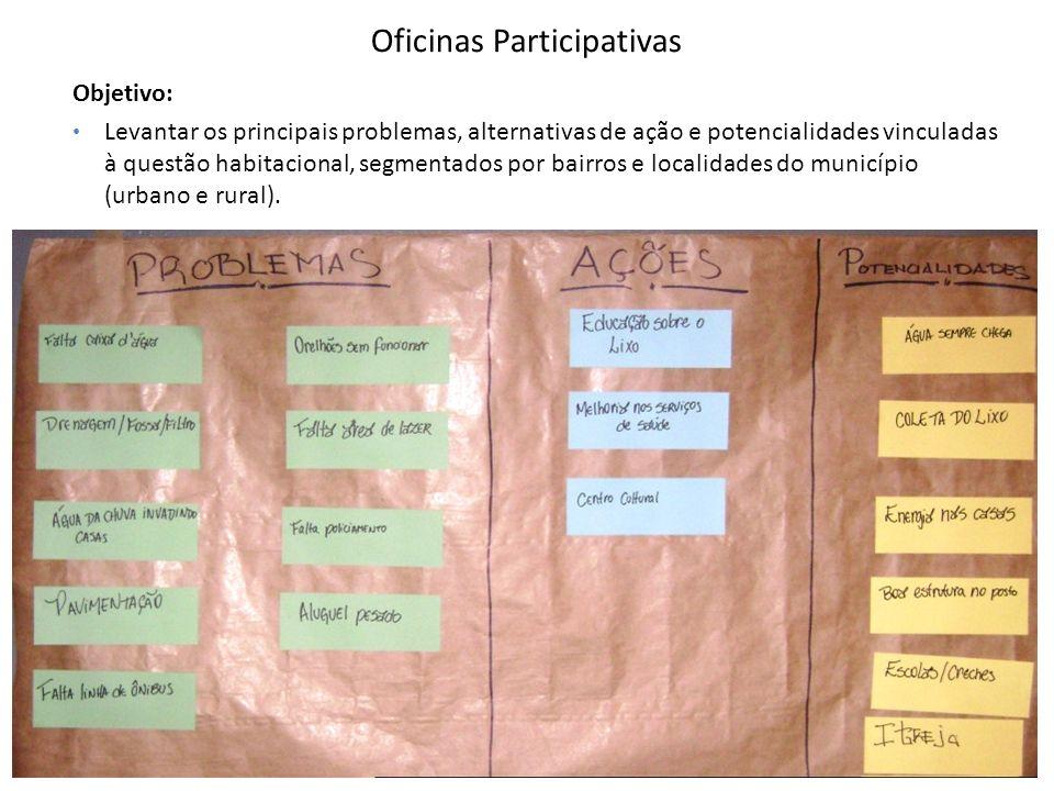 Oficinas Participativas Objetivo: Levantar os principais problemas, alternativas de ação e potencialidades vinculadas à questão habitacional, segmenta
