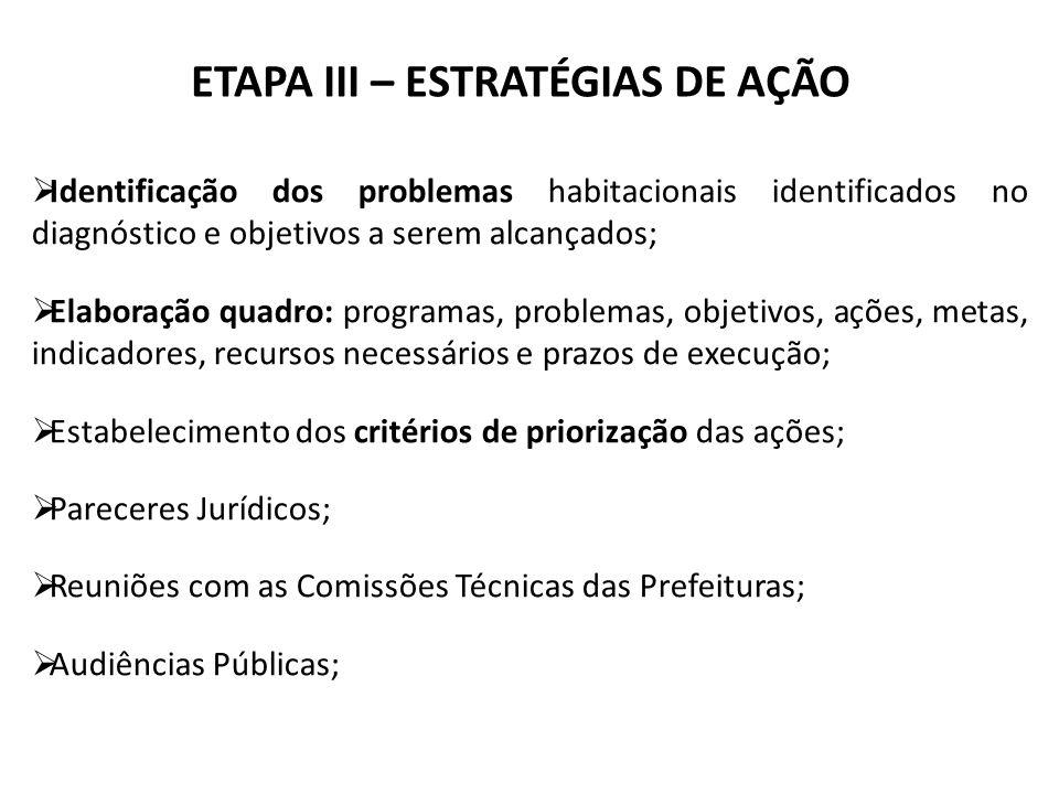 ETAPA III – ESTRATÉGIAS DE AÇÃO Identificação dos problemas habitacionais identificados no diagnóstico e objetivos a serem alcançados; Elaboração quad