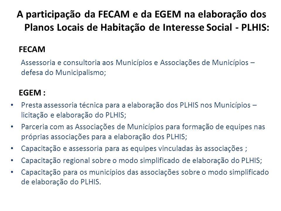 A participação da FECAM e da EGEM na elaboração dos Planos Locais de Habitação de Interesse Social - PLHIS: FECAM Assessoria e consultoria aos Municíp