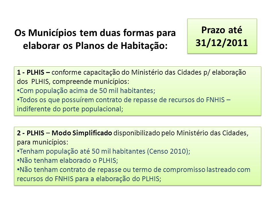 Os Municípios tem duas formas para elaborar os Planos de Habitação: 2 - PLHIS – Modo Simplificado disponibilizado pelo Ministério das Cidades, para mu