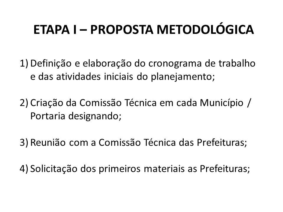 ETAPA I – PROPOSTA METODOLÓGICA 1)Definição e elaboração do cronograma de trabalho e das atividades iniciais do planejamento; 2)Criação da Comissão Té