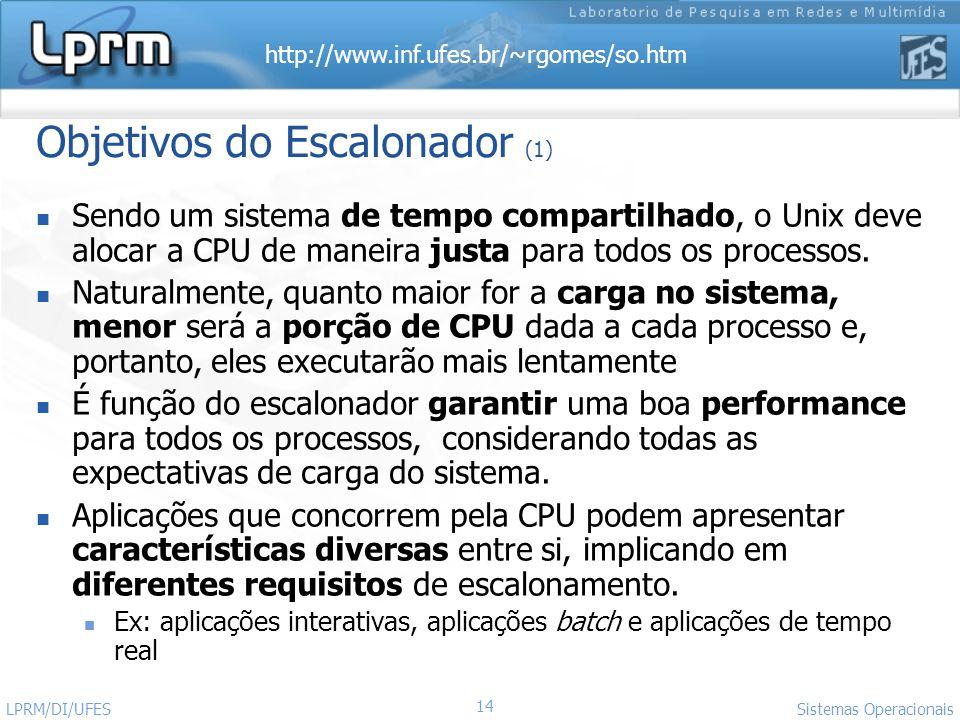 http://www.inf.ufes.br/~rgomes/so.htm Sistemas Operacionais LPRM/DI/UFES 14 Objetivos do Escalonador (1) Sendo um sistema de tempo compartilhado, o Un