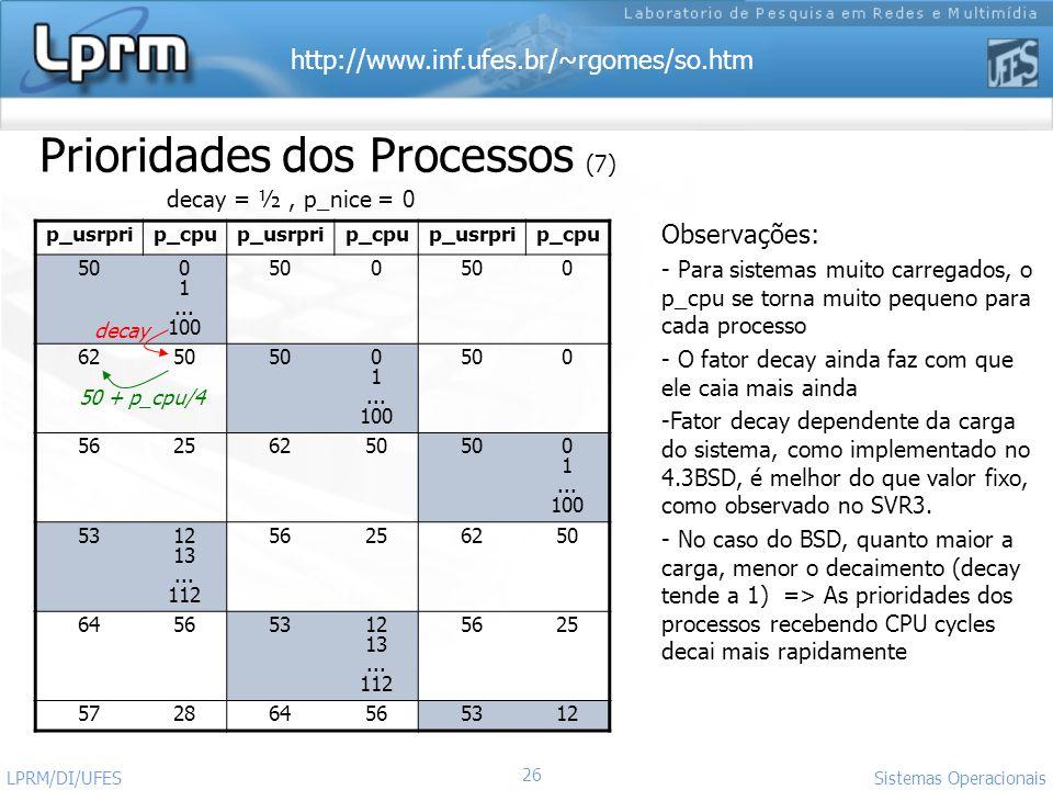 http://www.inf.ufes.br/~rgomes/so.htm Sistemas Operacionais LPRM/DI/UFES 26 p_usrprip_cpup_usrprip_cpup_usrprip_cpu 500 1... 100 500 0 6250 0 1... 100