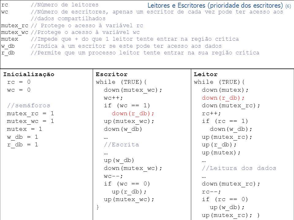 http://www.inf.ufes.br/~rgomes/so.htm Sistemas Operacionais LPRM/DI/UFES 21 Inicialização rc = 0 wc = 0 //semáforos mutex_rc = 1 mutex_wc = 1 mutex =