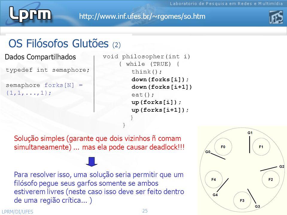 http://www.inf.ufes.br/~rgomes/so.htm Sistemas Operacionais LPRM/DI/UFES 25 OS Filósofos Glutões (2) typedef int semaphore; semaphore forks[N] = {1,1,